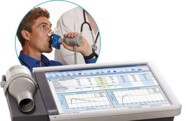 Спирометрия – вентиляционный тест с широким спектром действия