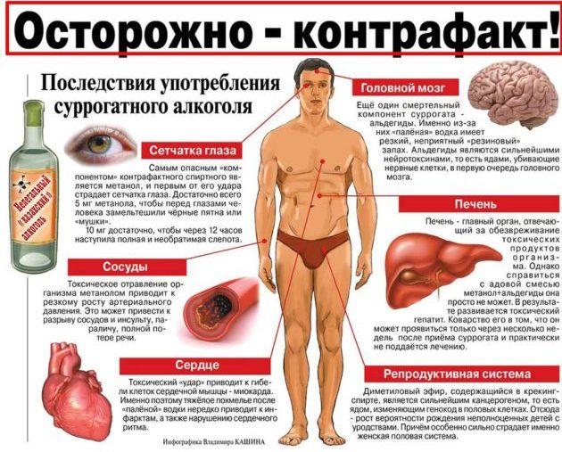 Алкоголь аллерген