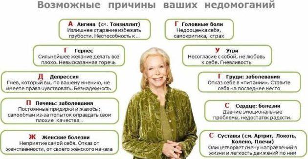 Луиза Хей таблица болезней и аффирмаций