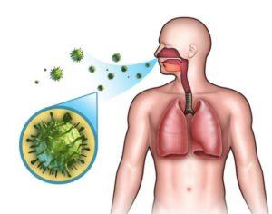 стрептококковая пневмония