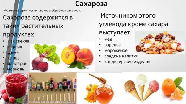 Сахароза в продуктах